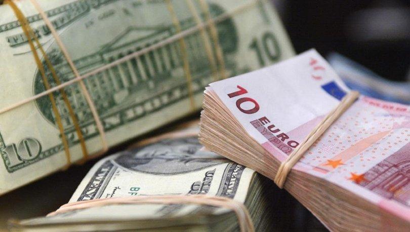 10000 Euro Ne Kadar